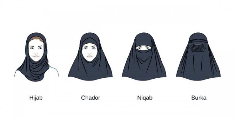 Burka Niqab Chador and Hijab