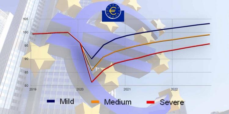Euro area real GDP scenarios under the mild, medium and severe scenarios